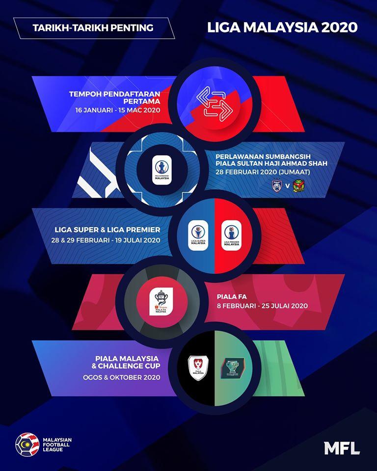 tarikh penting Liga Malaysia 2020