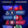 Kalendar Liga Malaysia 2020