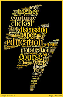 Word Cloud of Blog Post on HigherEd
