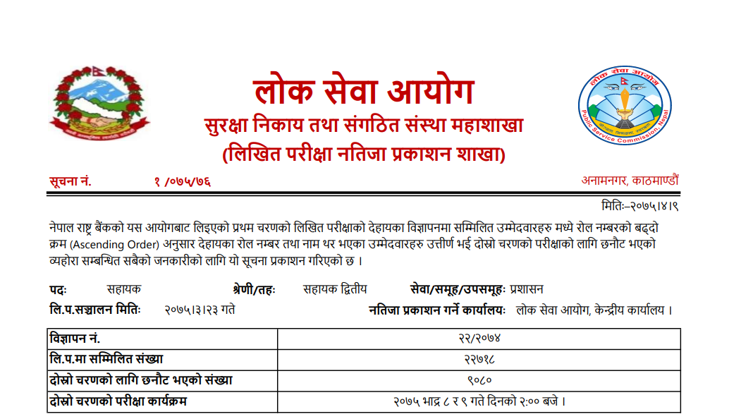 Nepal Rastra Bank - NRB - Published Result of Assistant Post 2018 (2075)