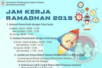 Jam Kerja PNS Selama Bulan Puasa 2019