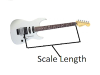 Pengrajin Gitar Solo (Ketepatan Skala)