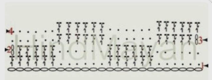 Tığ işi Dalga Modeli Şemalı