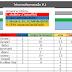 โปรแกรมคำนวณเกรดเฉลี่ยทุกเทอมด้วยโปรแกรม Excel