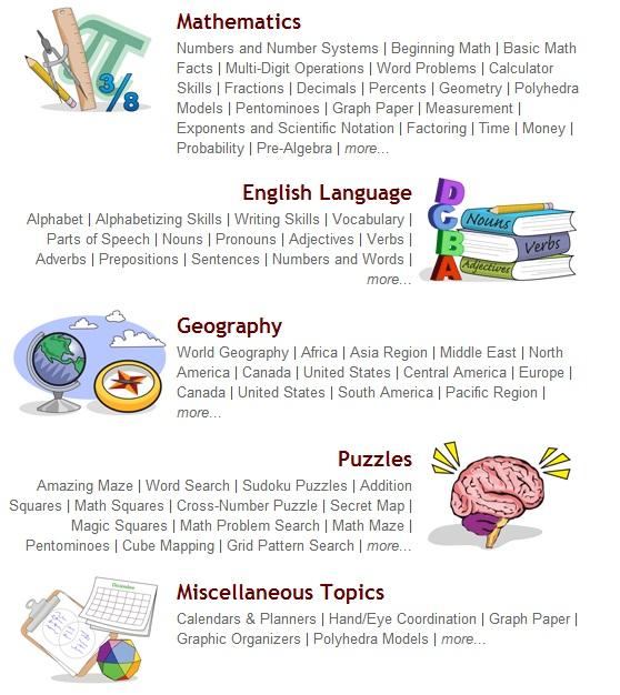 RiedlTeach.blogspot.com: WorksheetWorks.com