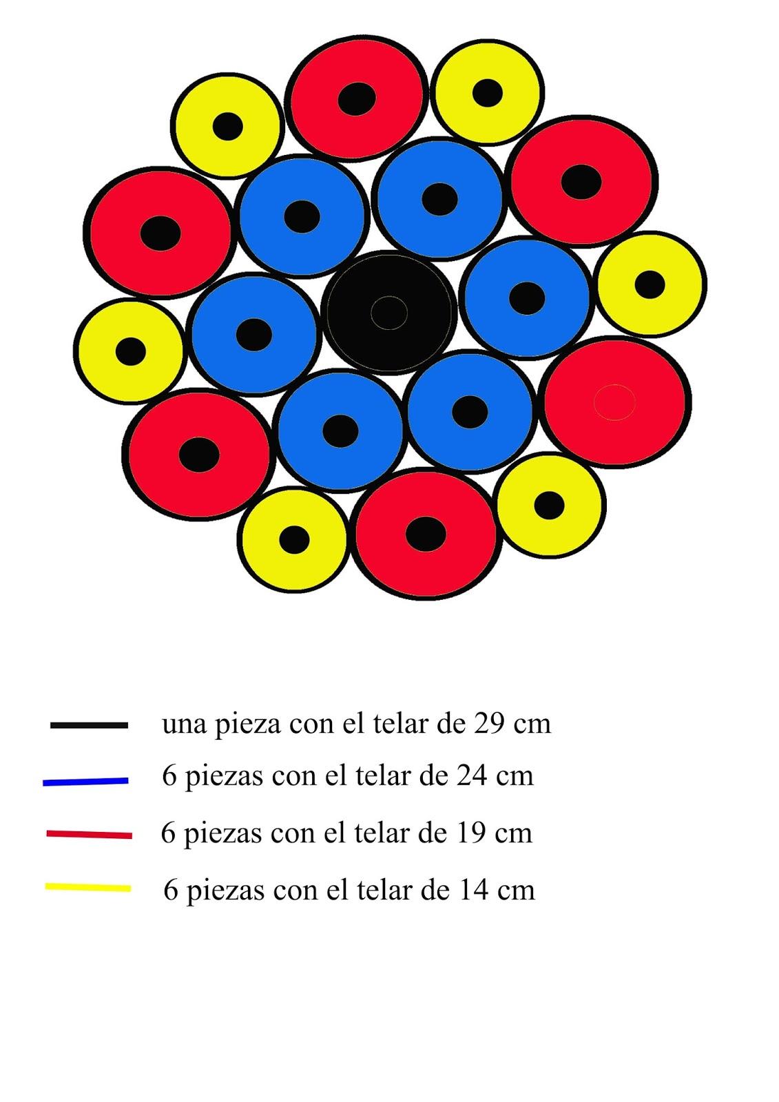 Encantador Telar Tejer Patrones Telares Circulares Viñeta - Ideas de ...