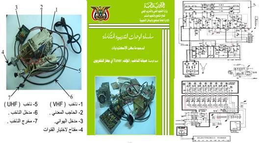 كتاب صيانة التونر في التلفزيون pdf