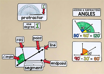 angle references on a 4th grade math word wall