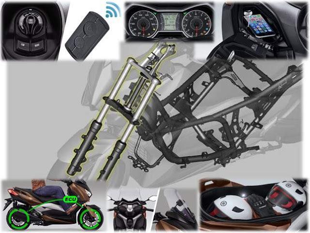 Yamaha-Xmax250-Indonesia-fitur-dan-Spesifikasi