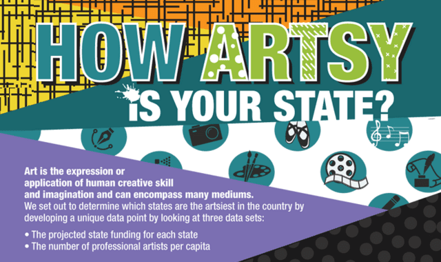How Artsy is your State?