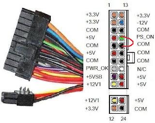 Cara mengecek kondisi power supply dengan jumper