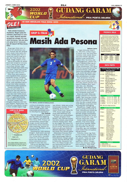 ROAD TO WORLD CUP 2002 ITALY TEAM PROFILE