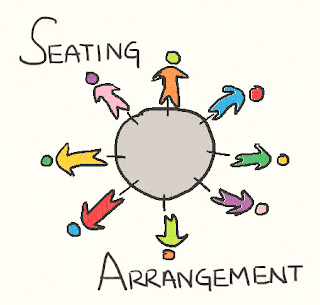 Seating Arrangement - Reasoning Ability for SBI PO, SBI Clerk, IBPS PO, IBPS Clerk, RBI Grade B, RBI Assistant, LIC Exams