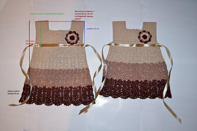 Receita De Crochê Infantil Tabela De Tamanhos Para Vestidos
