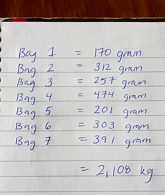 We have weighed the household plastic waste