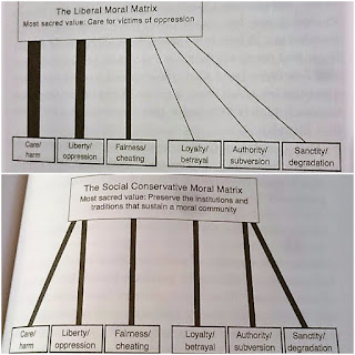 an analysis of the psychological and moral convictions that heidegger ignored Ignored important psychological principles human behavior is subject to empirical analysis and moral convictions, and are motivated.