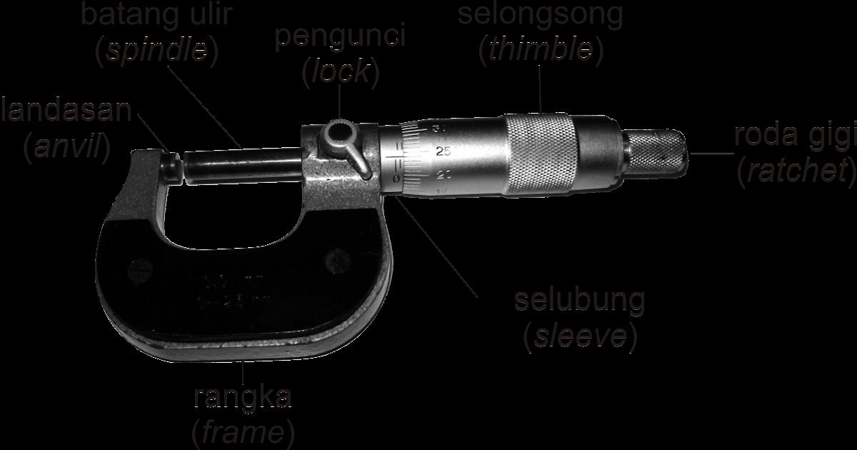 Ray Ardi's blog: Membaca Mikrometer Sekrup (Fisika Kelas VII)