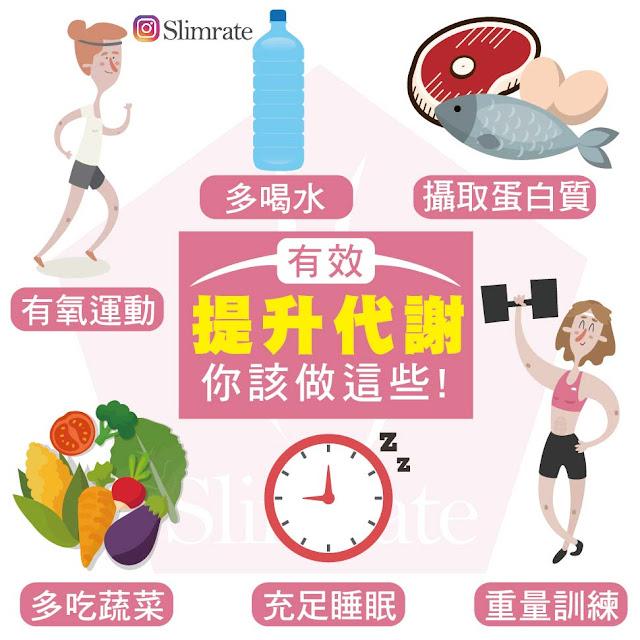 快速減肥,5方法有效增加基礎代謝率
