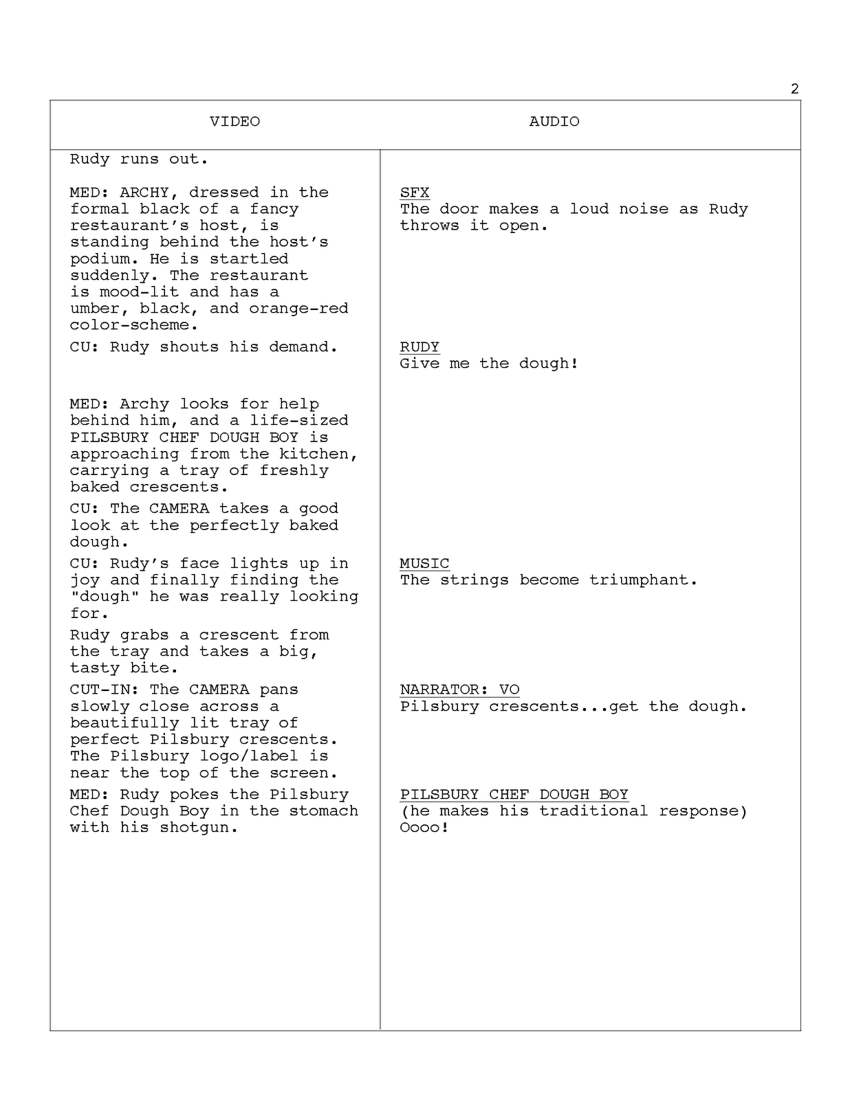 Tv Commercial Script Format