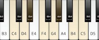 Harmonic minor scale on Key C