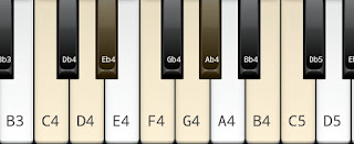 Harmonic minor scale on Key C