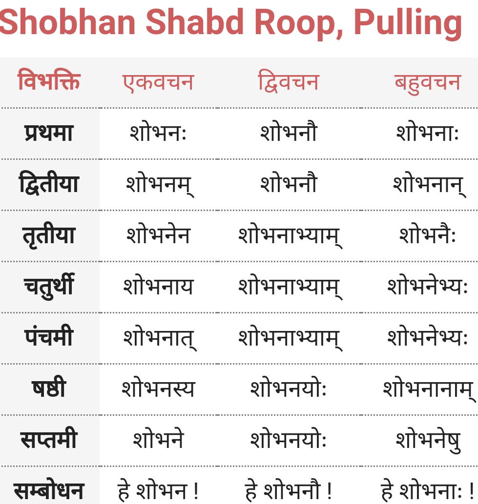 Shobhan Shabd Roop, Pulling
