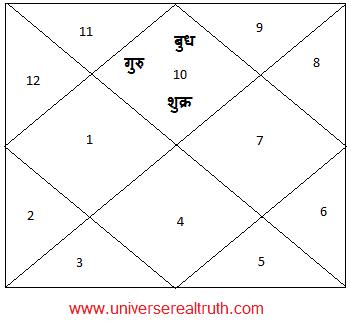 Saraswati-Yog4