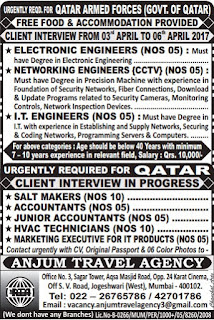 Urgently required for Qatar Armed Forces