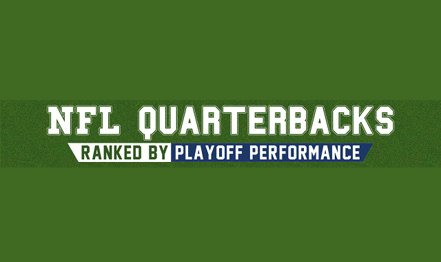 NFL Quarterbacks ranked by Playoff Performances