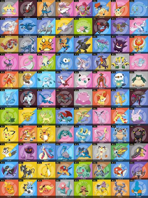 Les Pokémon les plus appréciés par les japonais