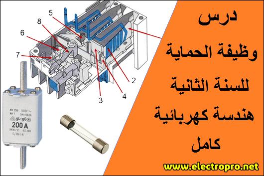 درس وظيفة الحماية للسنة الثانية هندسة كهربائية تقني رياضي