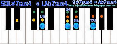 SOL#7sus4 = LAb7sus4 acorde de piano, organo o teclado