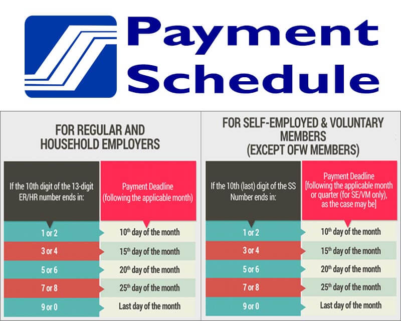 SSS Payment Schedule