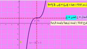 رياضيات الوحدة الثانية الدوال والعلاقات التربيعية