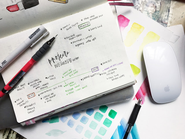 Leuchtturm bullet journal February monthly layout project mind maps