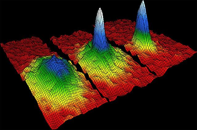 Condensado de Bose Einstein