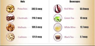 Inilah 7 jenis makanan sehat alami untuk membesarkan dan mengencangkan payudara yang mudah didapat sehari-hari.