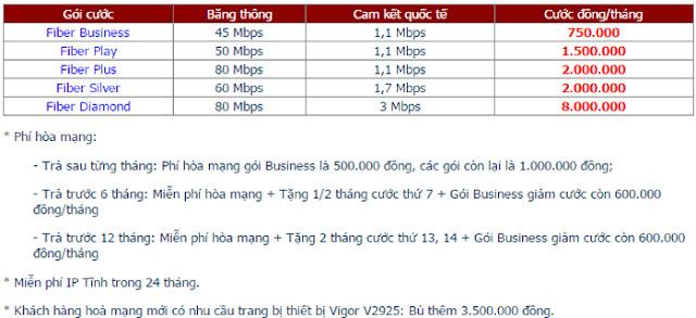 Lắp Đặt Internet FPT Phường Phú Trinh 3