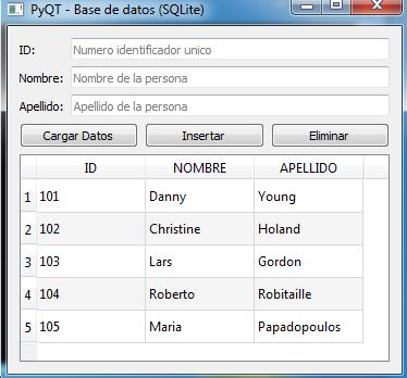 Base de datos (SQLite) con PyQt5 - Interfaces gráficas - Mi diario