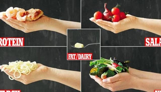 Η Πιο Απλή Δίαιτα Του Κόσμου