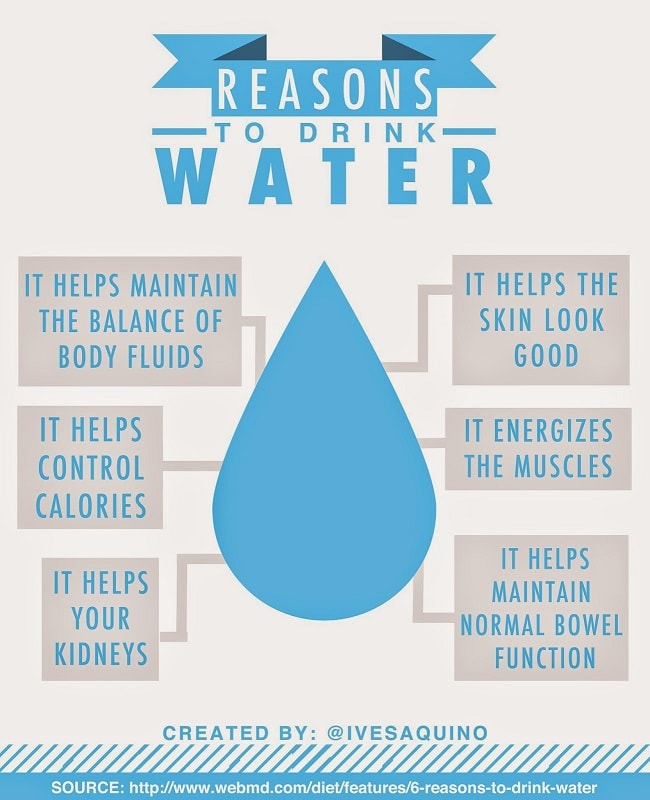 manfaat minum air