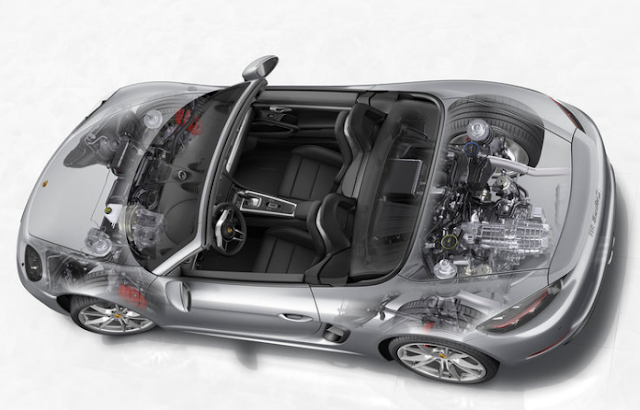 2017 Porsche 718 Boxster Engine Specs, Change, Release Date