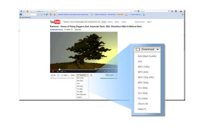 foto cara dowload dengan easy download youtube
