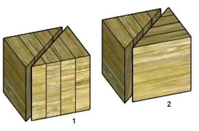 4 kayu direkatkan jadi kubus