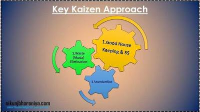 Key Kaizen Approach