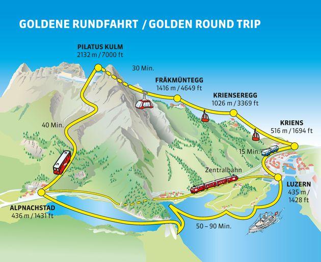 Monte Pilatus, Kriens, Lucerna, Suíça, Golden roundtrip