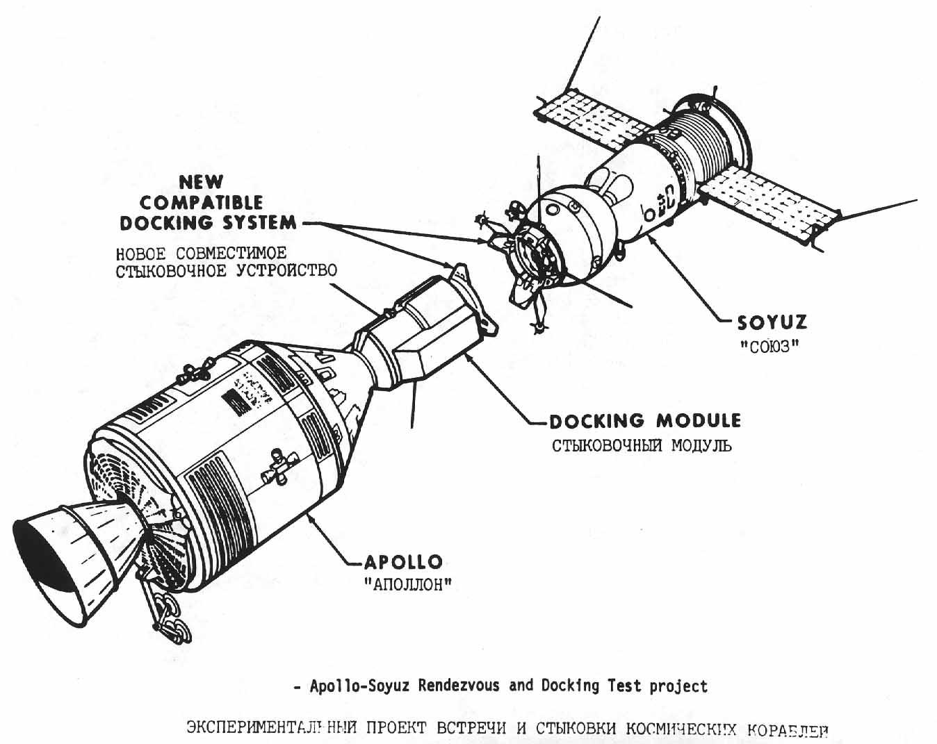 Firmamento Austral Proyecto Apolo Soyuz