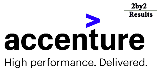 Accenture Registration Link for Freshers - Accenture Off Campus Drive 2018 For Freshers