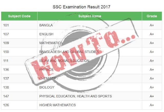 how to get GPA 5 A+ in ssc exam 2017