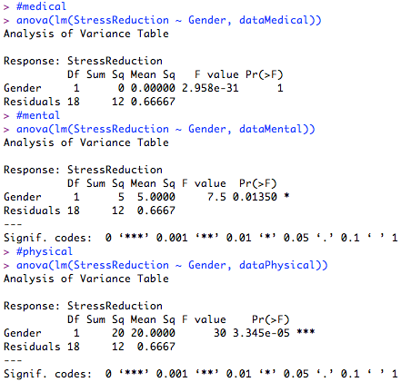 Repeated Measures Regression In R